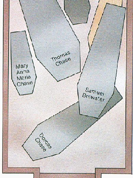 Ostatnie otwarcie grobowca. Na szkicu sporządzonym przez tych samych urzędników widać w jaki sposób trumny zostały rozrzucone i pomieszane ze sobą (Fot. The moving coffins of Barbados)