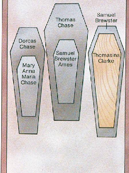 Sporządzony przez urzędników szkic uporządkowania trumien przed ostatnim zamknięciem grobowca (Fot. The moving coffins of Barbados)
