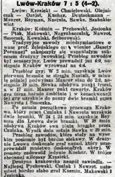 Rok 1927. Powstanie Polskiej Ligi Piłki Nożnej