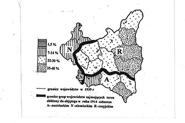 Analfabetyzm w przedwojennej Polsce